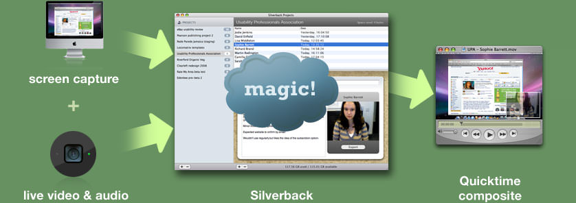 Screen capture + live audio & video — Silverback magic — Quicktime composite